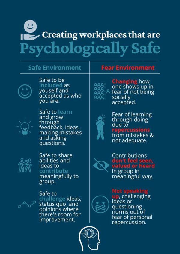 psychological safety at home